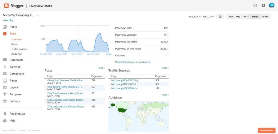 MicroCapCompany.com Stats as of 1.25.2017